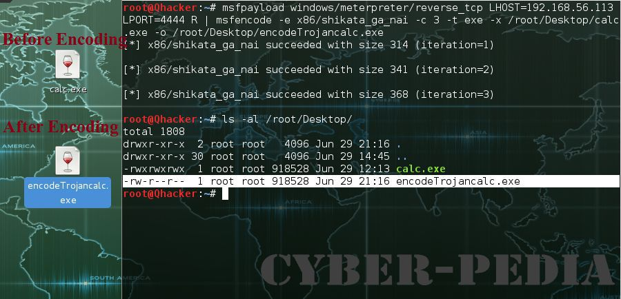 Creating Trojan Horse (Encoded)By Using Msfpayload _o1