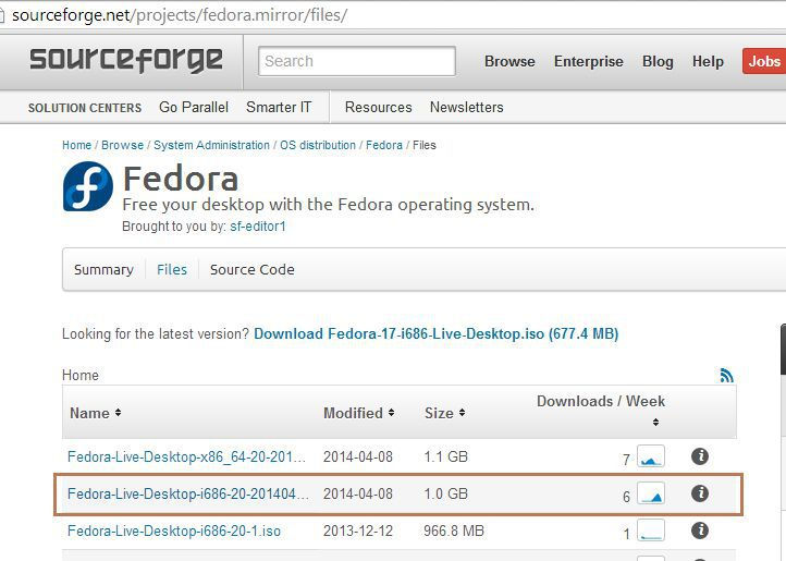 Download fedora 20
